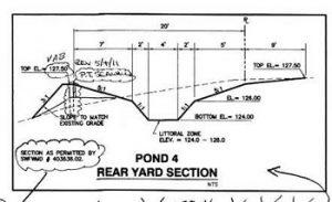 Seawall permit sketch